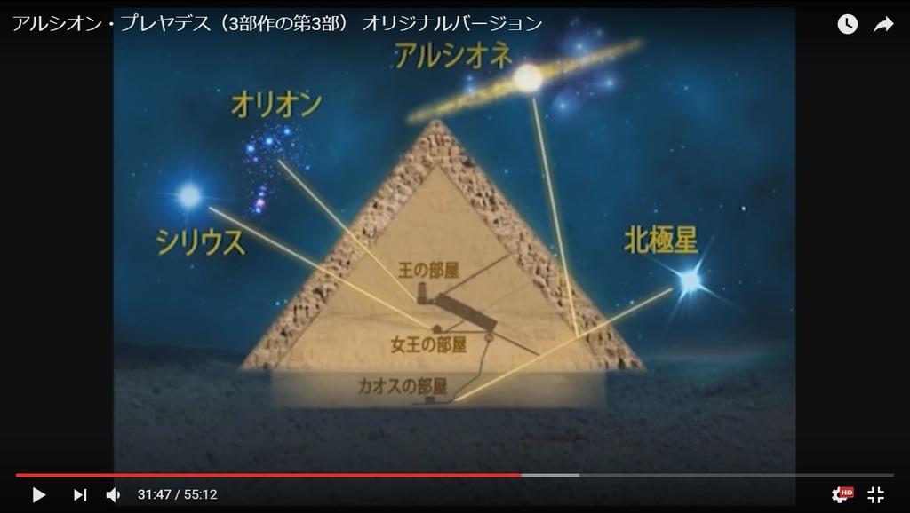 ピラミッドAP3
