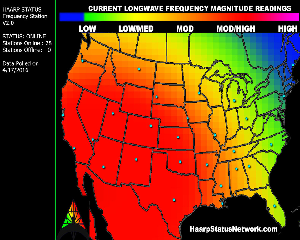 HAARP USA RED