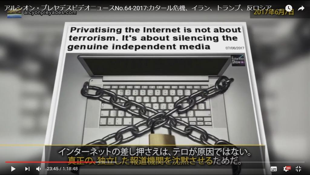 ネット差し押さえAPN64