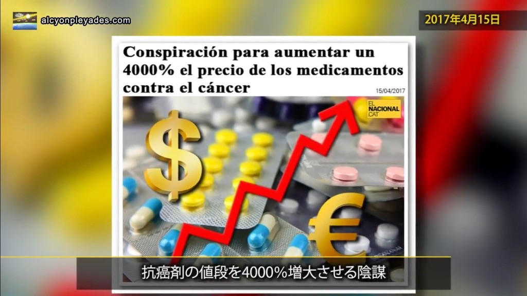 癌 抗癌剤の値段4000%陰謀APN67