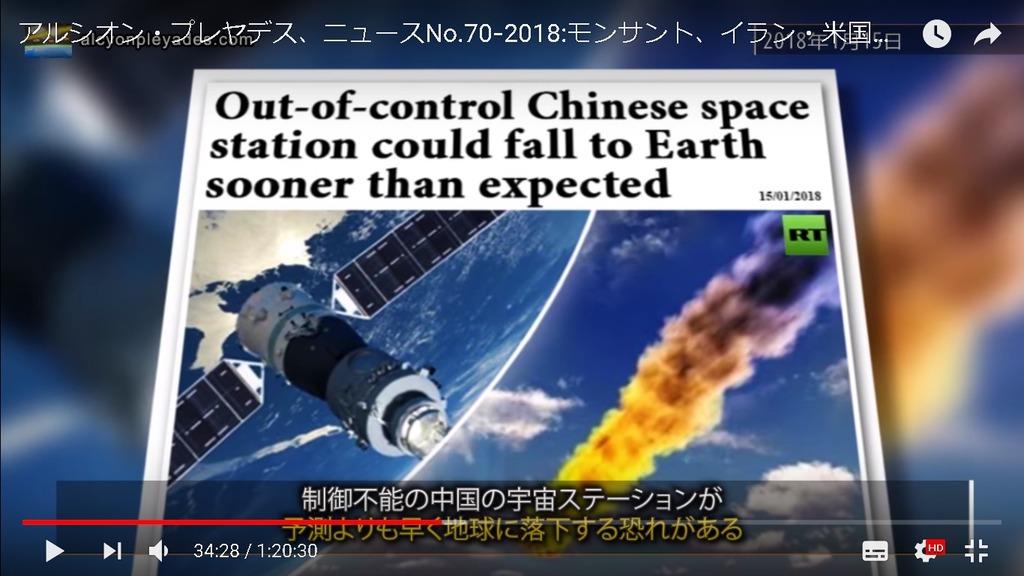 APN70 china宇宙ステーション落下