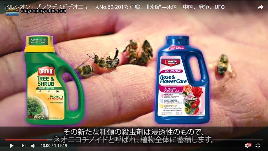 殺虫剤APN62