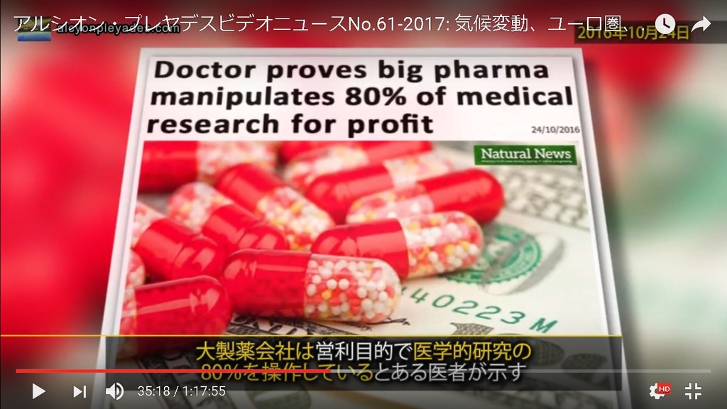 製薬会社不正操作