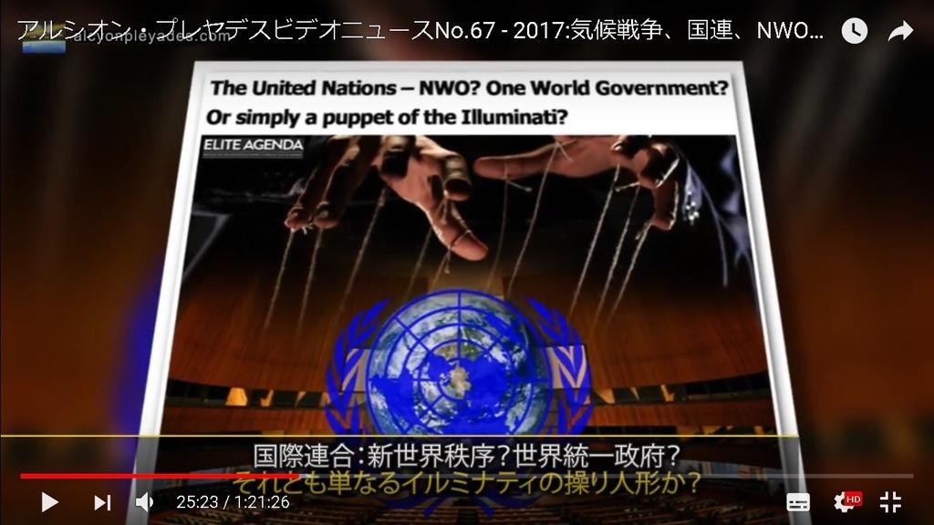 NWO国連イルミナティ操り人形