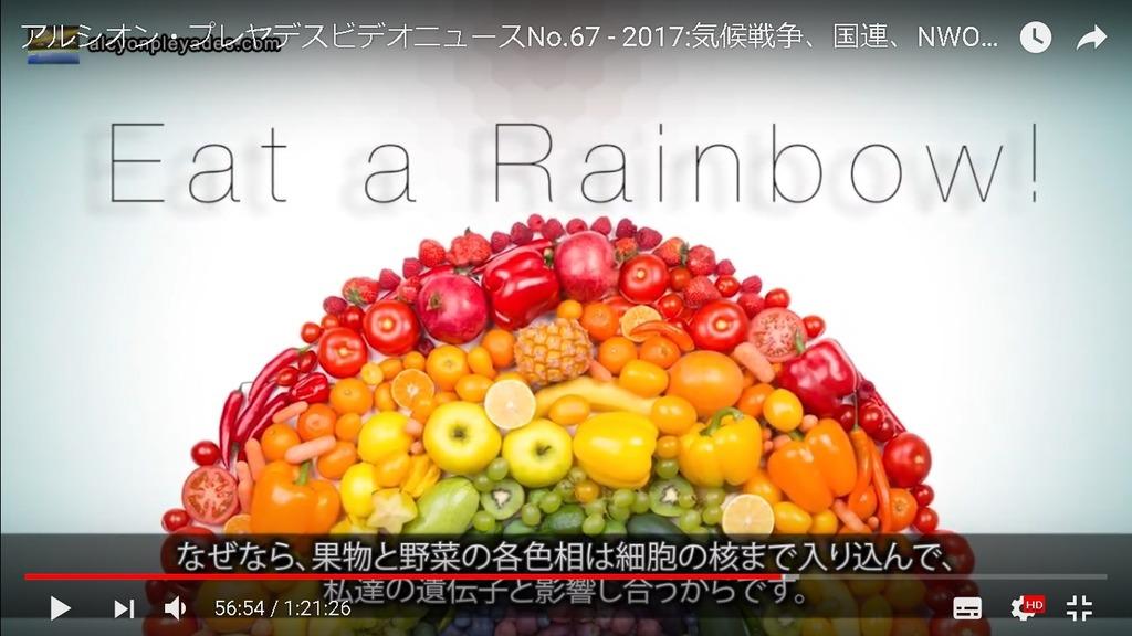 食事療法 虹色細胞野菜果物APN67