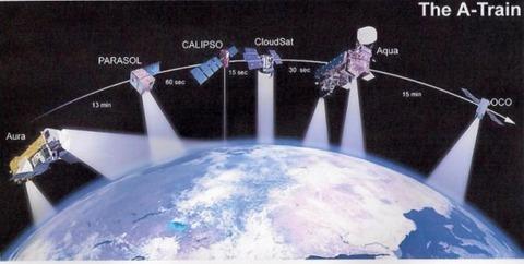 Satellite weapon