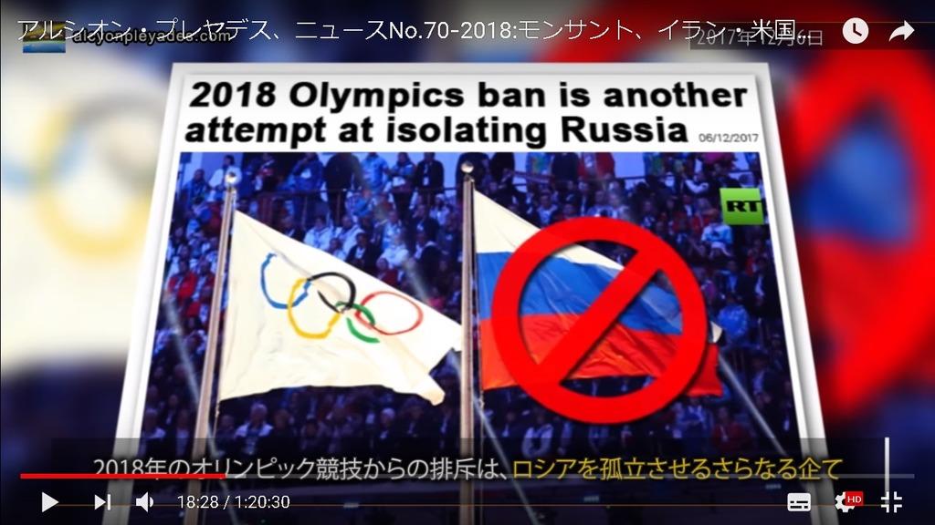 オリンピック ロシア孤立