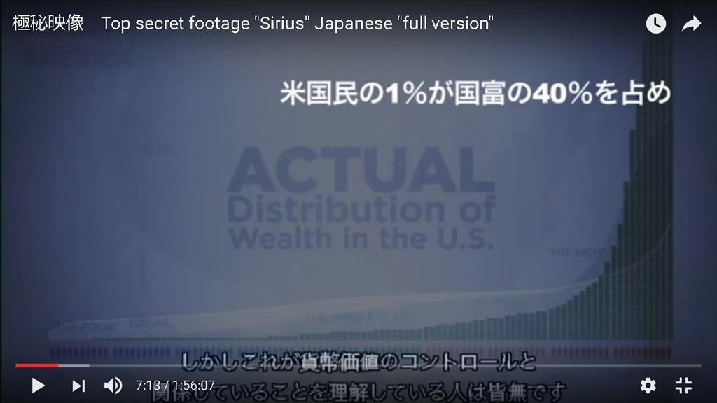 SIRIUS富の独占