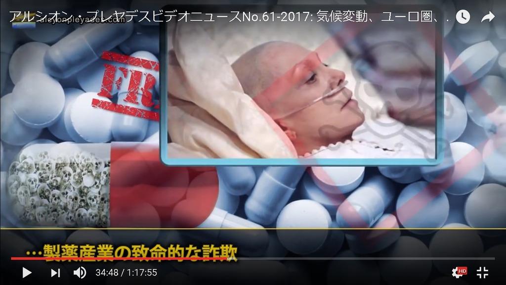 製薬 詐欺 APN61
