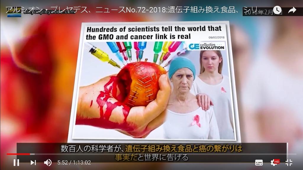 GMO 癌