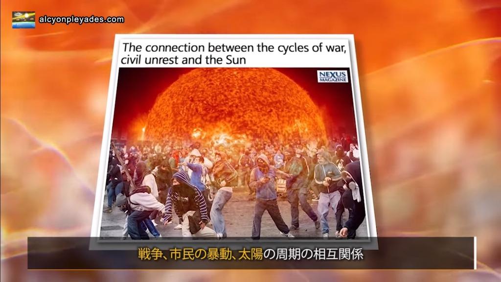戦争 暴動 太陽周期
