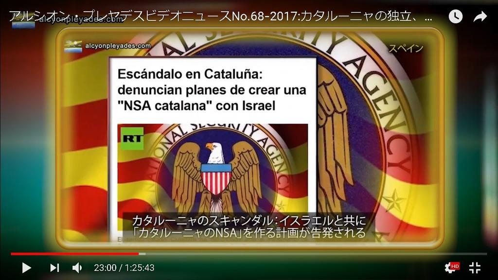 カタルーニャNSAイスラエル陰謀