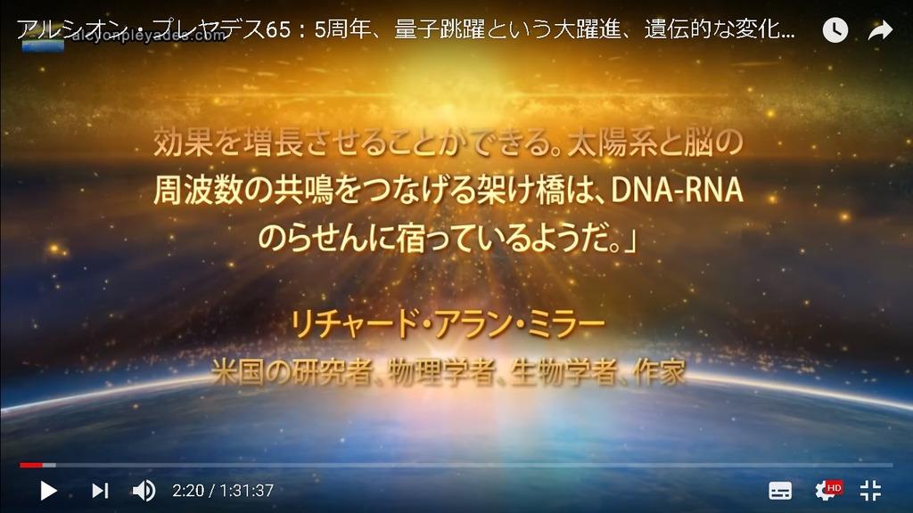 DNA螺旋 AP65