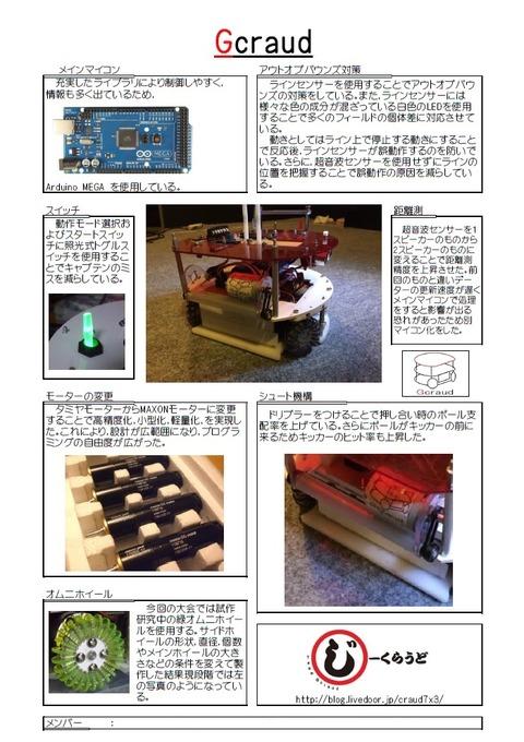 2015関東