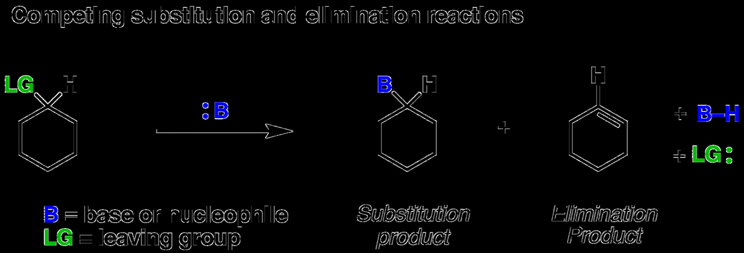 脱離酵素(リアーゼ)の種類   ...