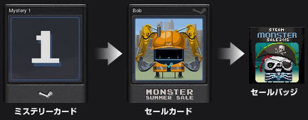 card_badge