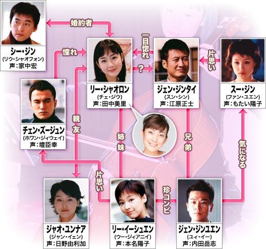 □韓国ドラマ『101回目のプロポーズ』(全20話)2004年 : 韓国ドラマ ...