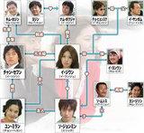 �Ф�Ļ  chart