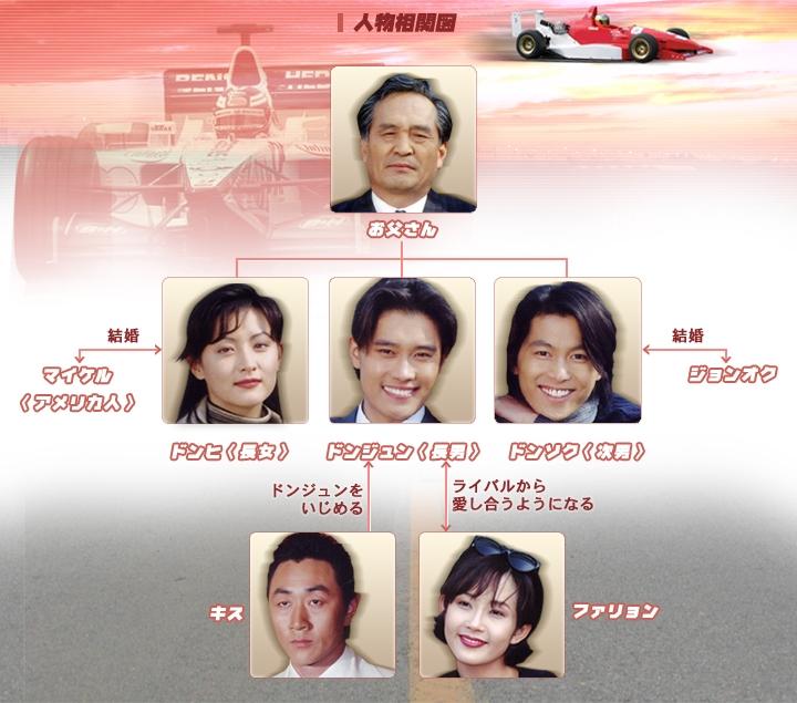 □韓国ドラマ『アスファルトの男』(全16話) : 韓国ドラマストーリー