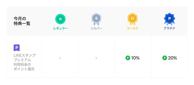 Sticker Premium (1)