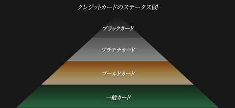 p_highest_pyramid