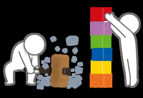 figure_scrap_build