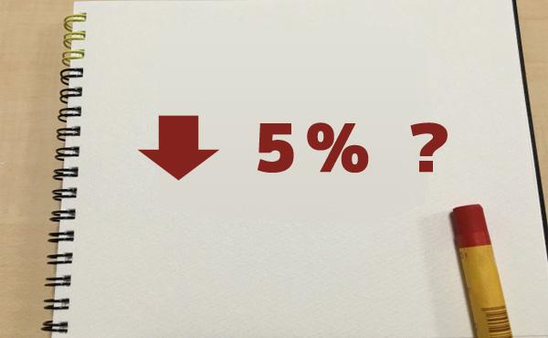 【消費税減税】安倍政権 「消費税5%に引下げ」案が浮上