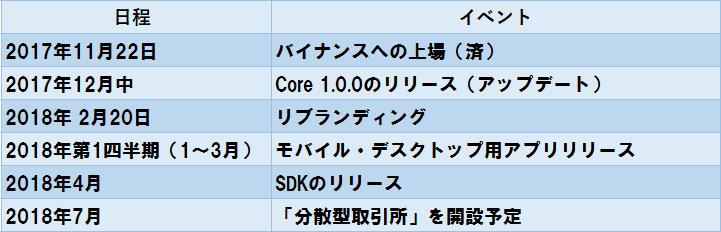 lisk-event-schedule5