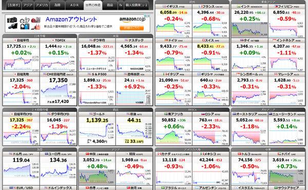 世界経済、為替、リアルタイムでぶっ壊れる