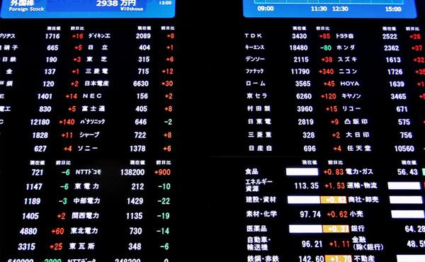 日経平均の予想PER、16倍台後半まで上昇…市場からは円安が一服すれば積極的な日本株買いは起こりにくいとの声も