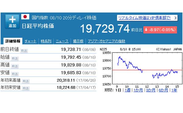 北朝鮮リスクで円高に 日経平均株価も暴落 ついに戦争来るのか・・・?