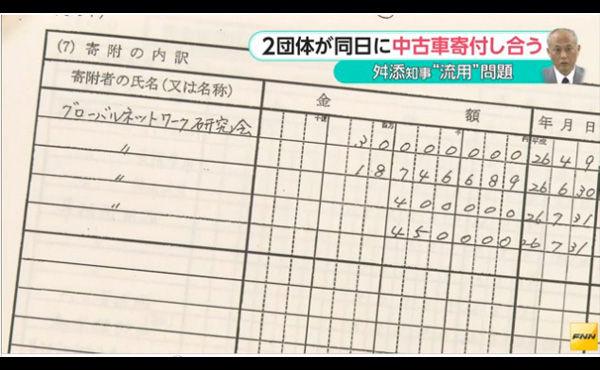 【東京】舛添氏の2つの資金管理団体、同日に中古車をお互いに「寄付」その日に1つの団体が解散