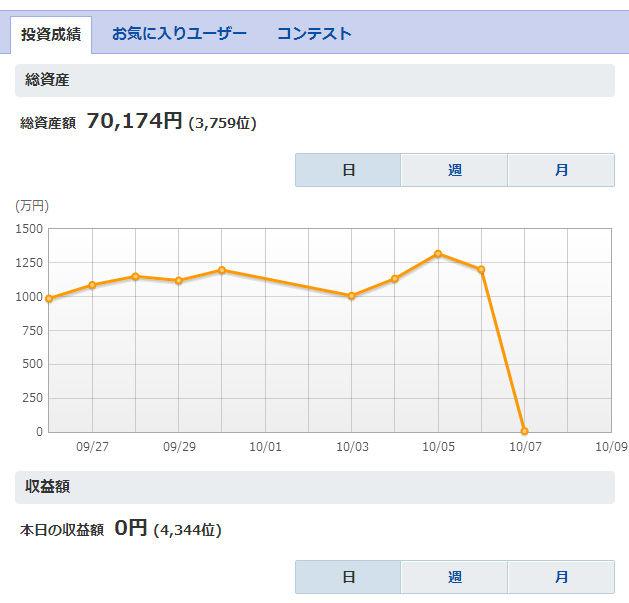 fx_chart03