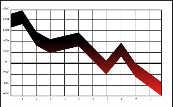 韓国、就職率27% 7割は無職になる衝撃