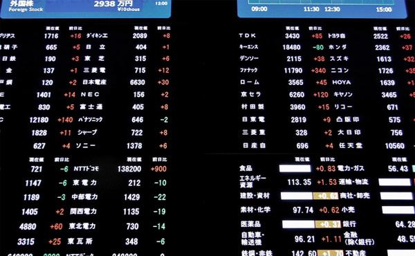 株価まだ上昇?証券トップ分析