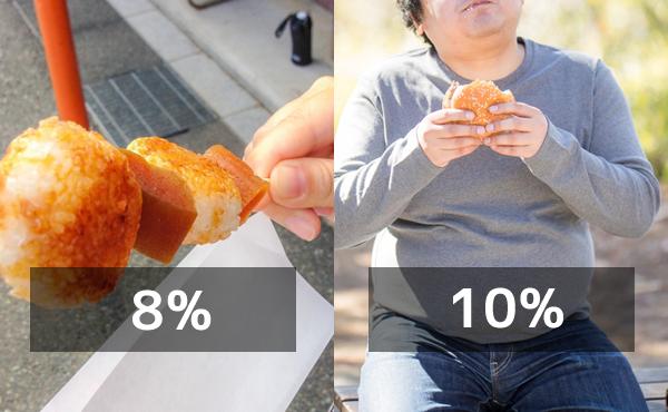 消費増税、軽減税率で事例集追加 遊園地で歩きながら飲食は8% ベンチは10%