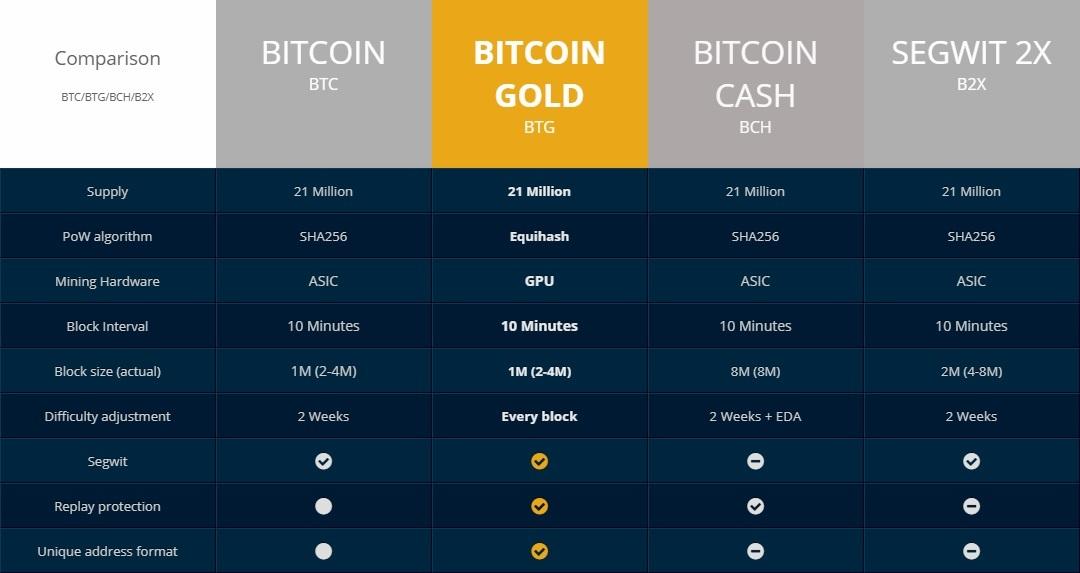 bitcoingold (1)