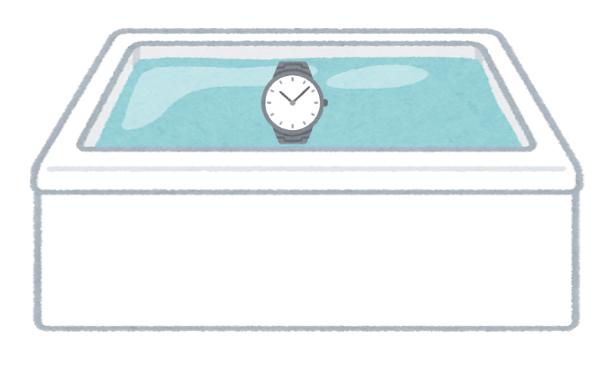 プールの中に腕時計の部品ぶちまけてかき混ぜたら偶然組上がっちゃった確率