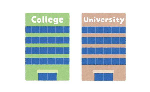大学無償化って普通に神制度ちゃう?