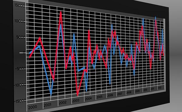 【VIX】投資家の「恐怖指数」不正操作か 株価に影響、FINRAが調査に乗り出す 米紙報道