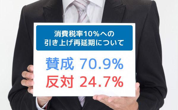 【世論調査】 消費税率引き上げ延期 「賛成」 70・9%