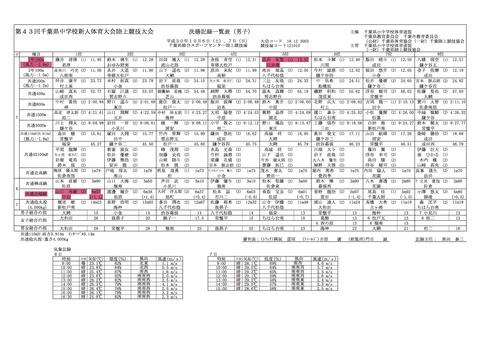 181006_県新人戦