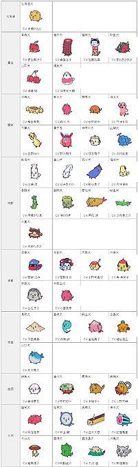 47都道府犬 キャラ&キャスト