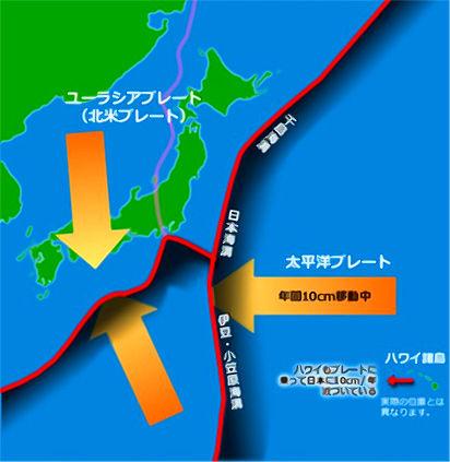 日本列島付近プレート移動図