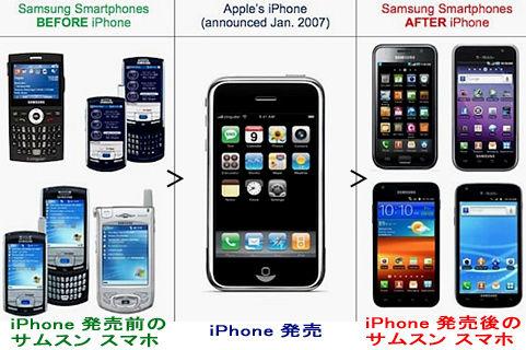 Samsungのスマホ デザインの変遷