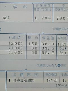 早慶目指して一直線(^o^)ノ : 第...