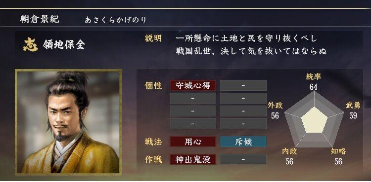 朝倉景紀 朝倉家のモンスターペアレンツ? : ニワカ歴史オタが語る雑記