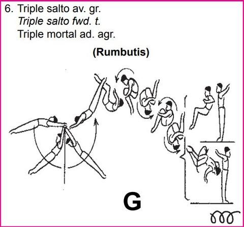 021-1.RUMBUTIS