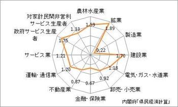 tokuka-GDP_47