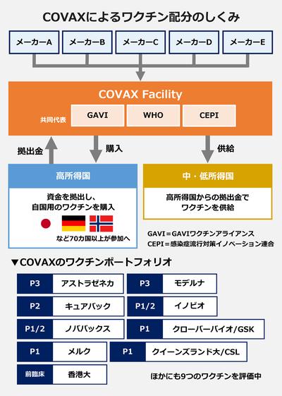 COVIS19-Vaccine_5
